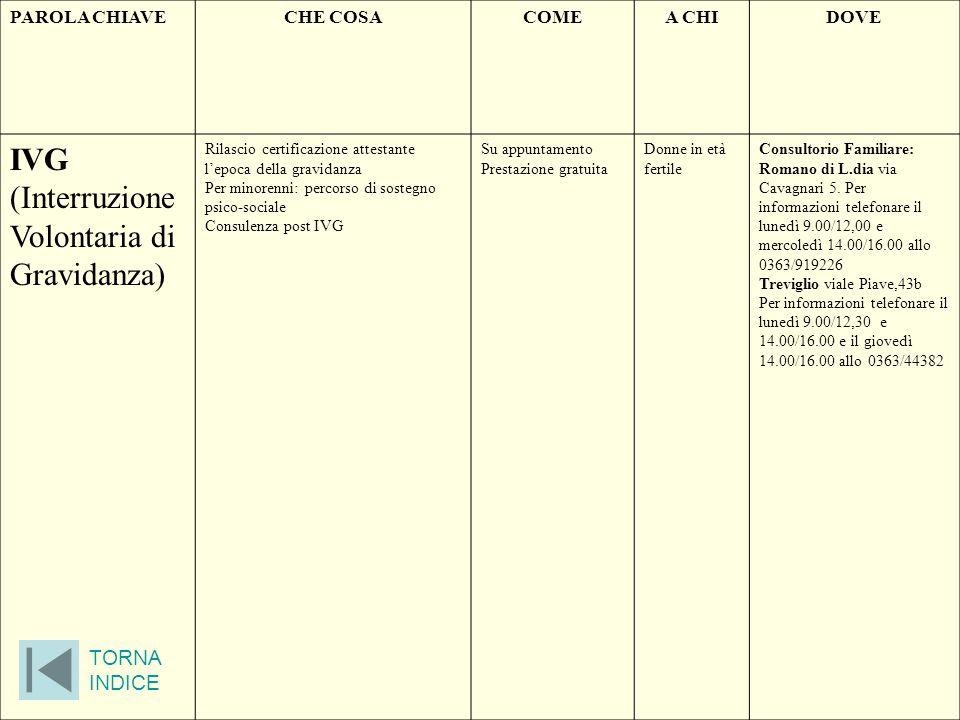 PAROLA CHIAVECHE COSACOMEA CHIDOVE IVG (Interruzione Volontaria di Gravidanza) Rilascio certificazione attestante l'epoca della gravidanza Per minoren