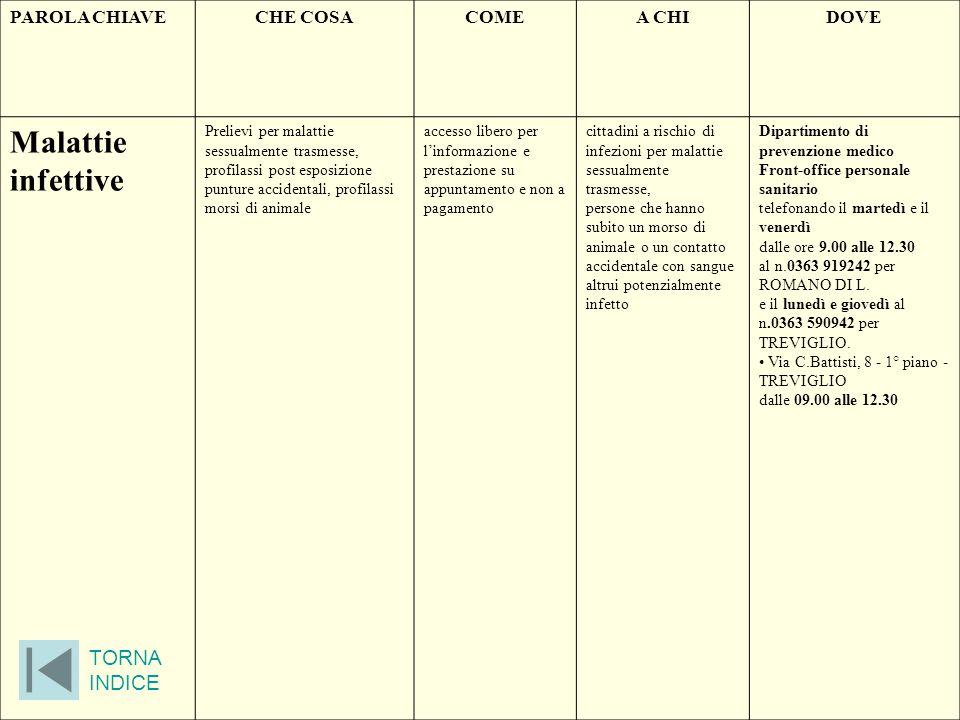 PAROLA CHIAVECHE COSACOMEA CHIDOVE Malattie infettive Prelievi per malattie sessualmente trasmesse, profilassi post esposizione punture accidentali, p