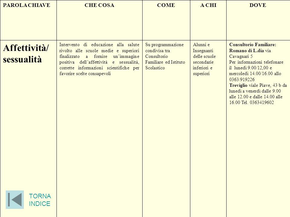 PAROLA CHIAVE CHE COSACOMEA CHIDOVE Certificazioni medico- legali Rilascio delle seguenti certificazioni: Idoneità per adozioni internazionali Idoneità sanitaria per servizio civile Dichiarazione per elettori fisicamente impediti Ad accesso libero con la documentazione sanitaria necessaria; per i certificati a pagamento il documento verrà rilasciato dopo consegna della ricevuta di versamento.