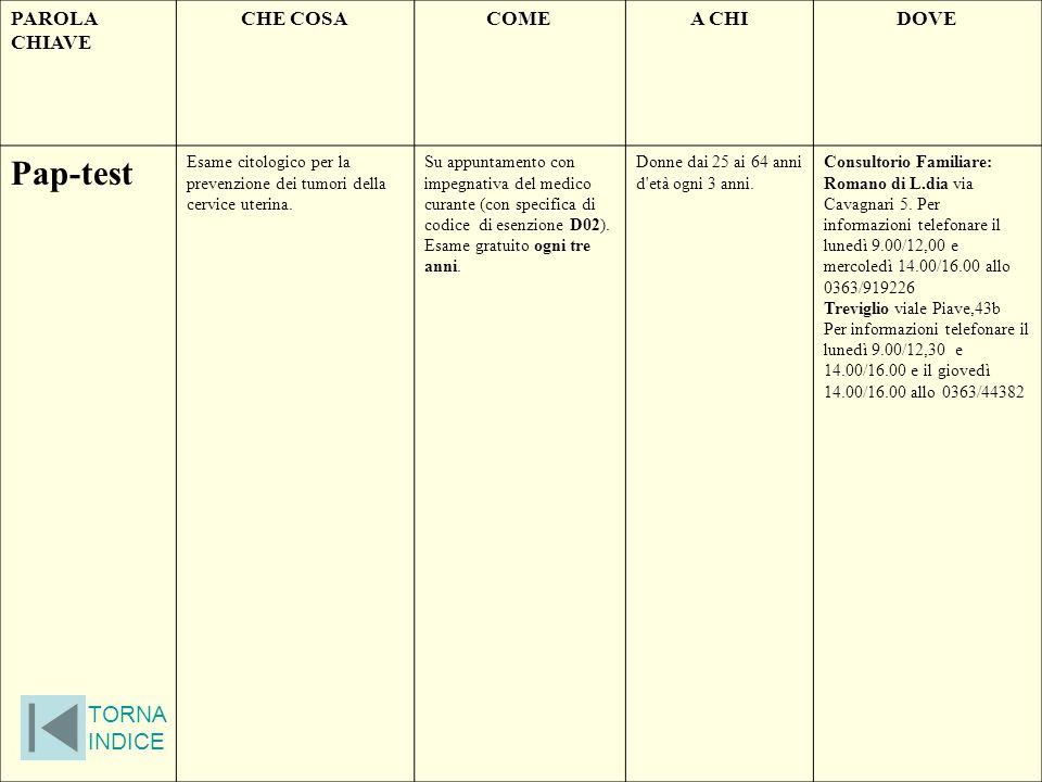 PAROLA CHIAVE CHE COSACOMEA CHIDOVE Pap-test Esame citologico per la prevenzione dei tumori della cervice uterina. Su appuntamento con impegnativa del