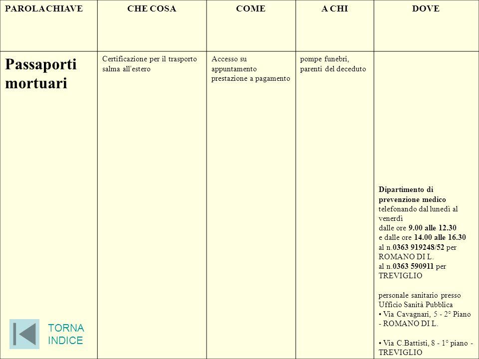 PAROLA CHIAVECHE COSACOMEA CHIDOVE Passaporti mortuari Certificazione per il trasporto salma all'estero Accesso su appuntamento prestazione a pagament