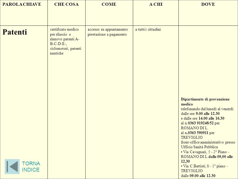 PAROLA CHIAVECHE COSACOMEA CHIDOVE Patenti certificato medico per rilascio o rinnovo patenti A- B-C-D-E-, ciclomotori, patenti nautiche accesso su app