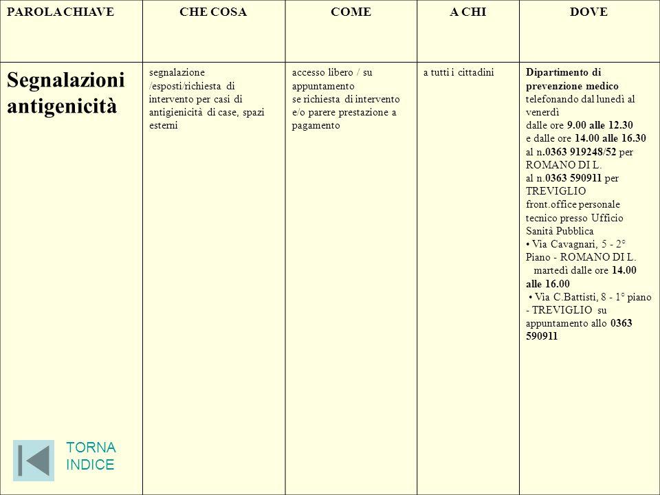 PAROLA CHIAVECHE COSACOMEA CHIDOVE Segnalazioni antigenicità segnalazione /esposti/richiesta di intervento per casi di antigienicità di case, spazi es