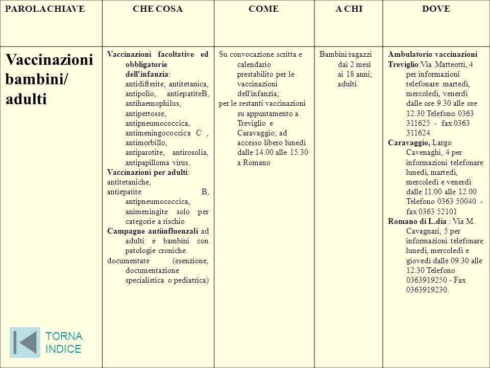 PAROLA CHIAVECHE COSACOMEA CHIDOVE Vaccinazioni bambini/ adulti Vaccinazioni facoltative ed obbligatorie dell'infanzia: antidifterite, antitetanica, a