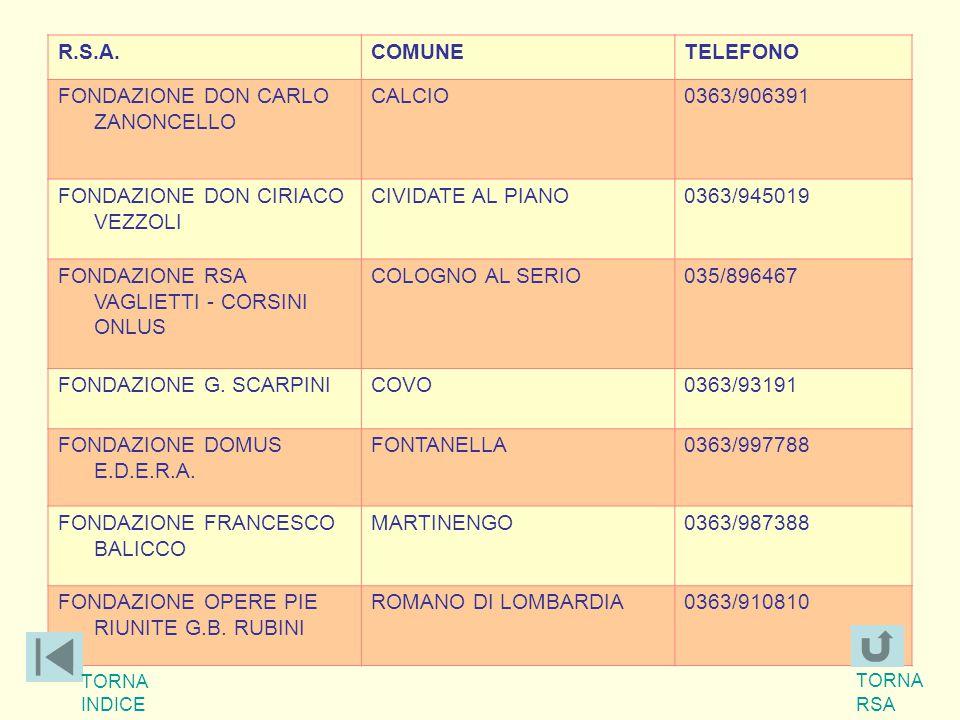 R.S.A.COMUNETELEFONO FONDAZIONE DON CARLO ZANONCELLO CALCIO0363/906391 FONDAZIONE DON CIRIACO VEZZOLI CIVIDATE AL PIANO0363/945019 FONDAZIONE RSA VAGL
