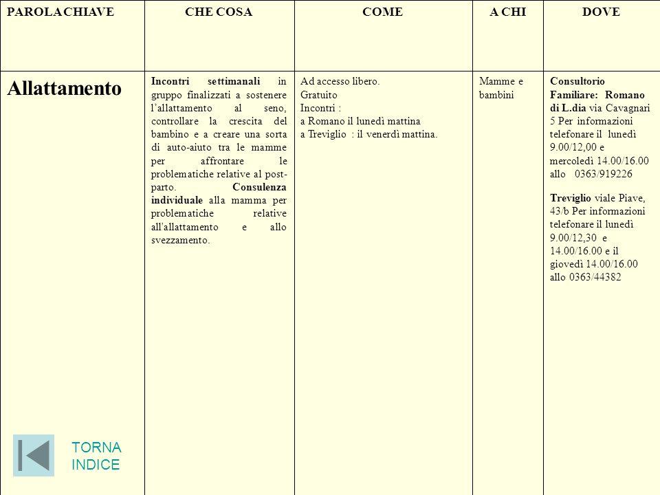 ORARI DI APERTURA AL PUBBLICO ASSISTENTI SOCIALI COMUNI AMBITO DI ROMANO DI L.DIA TORNA INDICE
