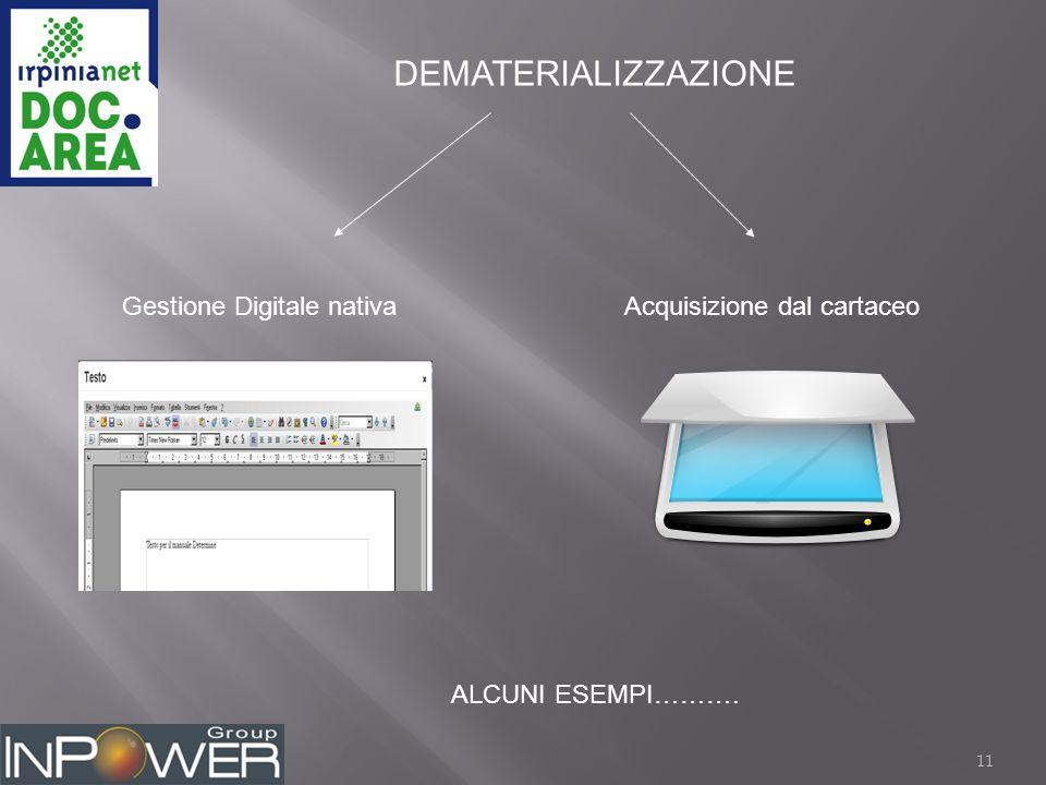 11 DEMATERIALIZZAZIONE Gestione Digitale nativa Acquisizione dal cartaceo ALCUNI ESEMPI……….