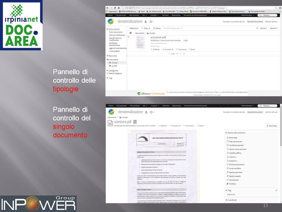 15 Pannello di controllo delle tipologie Pannello di controllo del singolo documento