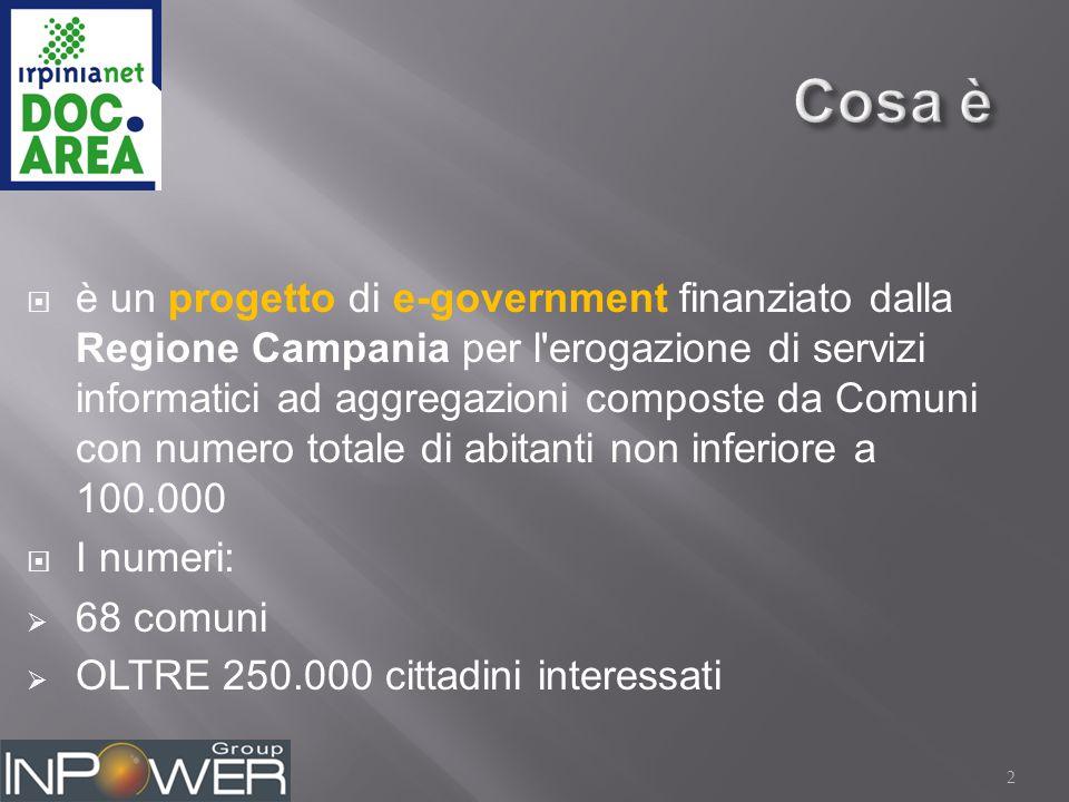  è un progetto di e-government finanziato dalla Regione Campania per l erogazione di servizi informatici ad aggregazioni composte da Comuni con numero totale di abitanti non inferiore a 100.000  I numeri:  68 comuni  OLTRE 250.000 cittadini interessati 2