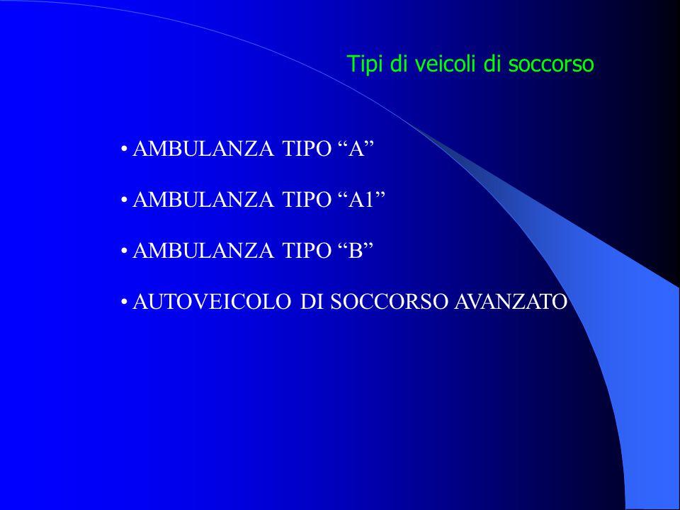 Tipi di veicoli di soccorso AMBULANZA TIPO A AMBULANZA TIPO A1 AMBULANZA TIPO B AUTOVEICOLO DI SOCCORSO AVANZATO