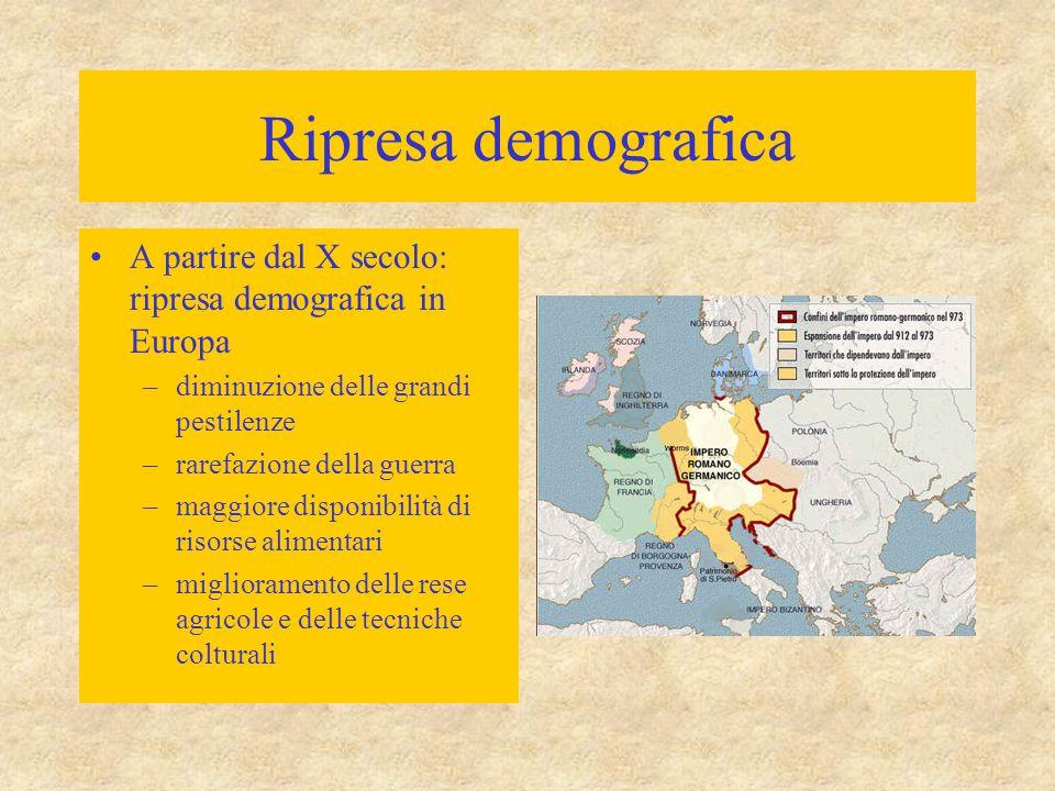 Dictatus papae di Gregorio VII 1.Che la Chiesa Romana è stata fondata da Dio solo.