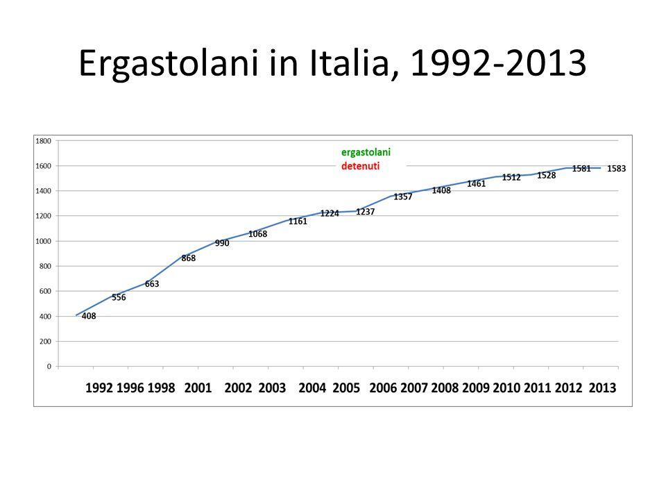 Ergastolani in Italia, 1992-2013
