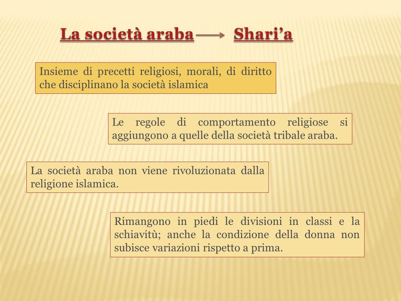Insieme di precetti religiosi, morali, di diritto che disciplinano la società islamica Le regole di comportamento religiose si aggiungono a quelle del