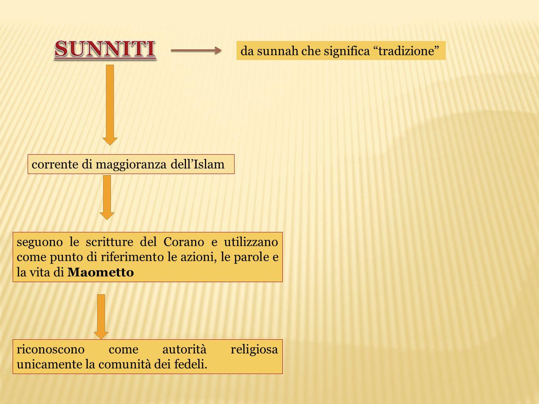 """corrente di maggioranza dell'Islam da sunnah che significa """"tradizione"""" seguono le scritture del Corano e utilizzano come punto di riferimento le azio"""