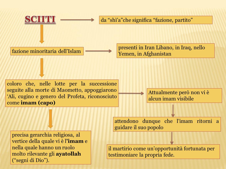 """da """"shì'a""""che significa """"fazione, partito"""" fazione minoritaria dell'Islam presenti in Iran Libano, in Iraq, nello Yemen, in Afghanistan coloro che, ne"""