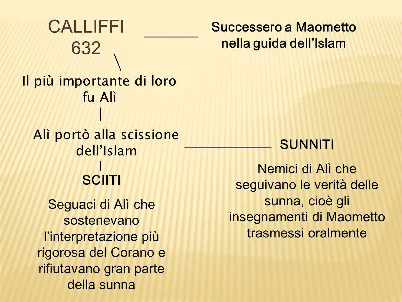 CALLIFFI 632 Successero a Maometto nella guida dell'Islam Il più importante di loro fu Alì Alì portò alla scissione dell'Islam SUNNITI Nemici di Alì c