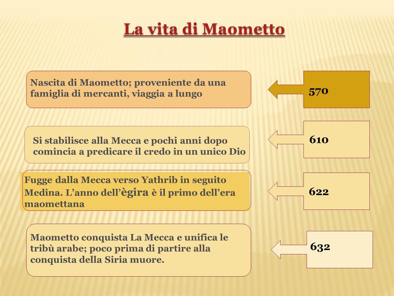 570 610 622 Nascita di Maometto; proveniente da una famiglia di mercanti, viaggia a lungo Fugge dalla Mecca verso Yathrib in seguito Medina. L'anno de