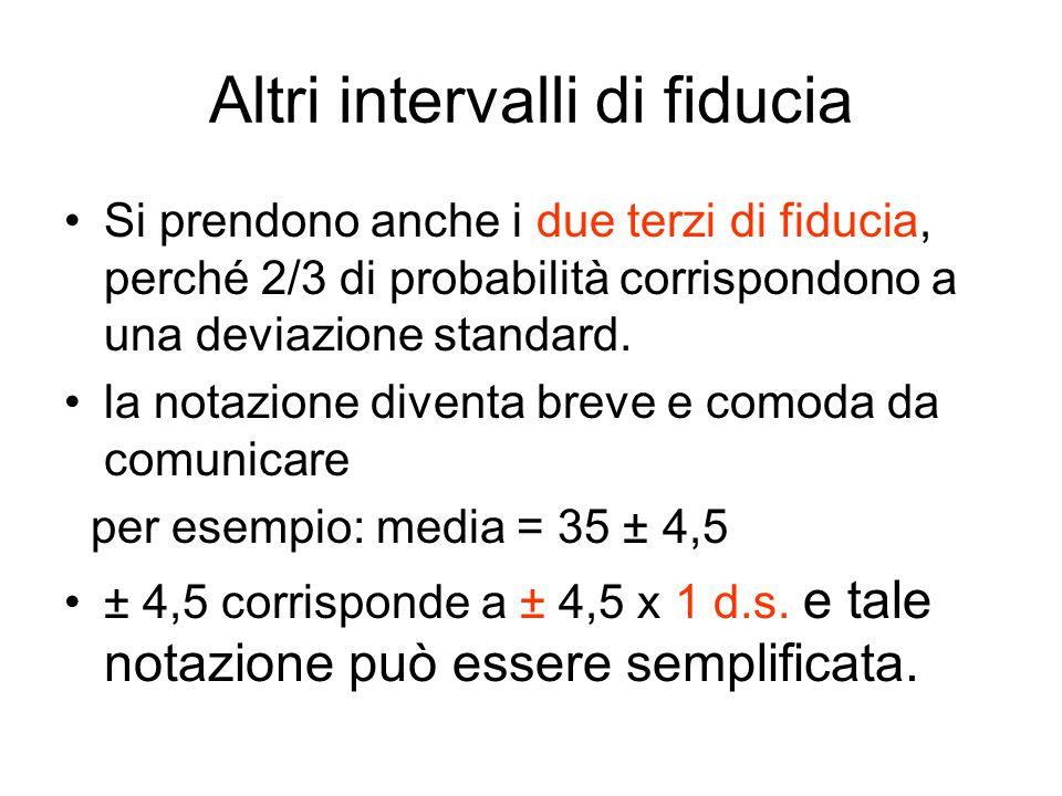 Altri intervalli di fiducia Si prendono anche i due terzi di fiducia, perché 2/3 di probabilità corrispondono a una deviazione standard. la notazione
