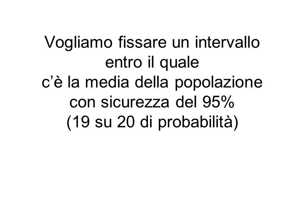 Vogliamo fissare un intervallo entro il quale c'è la media della popolazione con sicurezza del 95% (19 su 20 di probabilità)