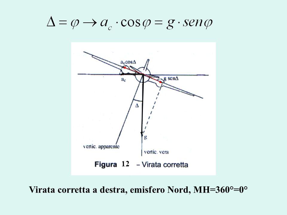 12 Virata corretta a destra, emisfero Nord, MH=360°=0°