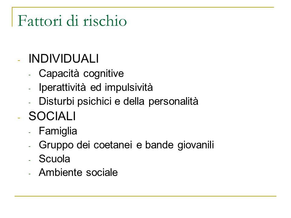 Fattori di rischio - INDIVIDUALI - Capacità cognitive - Iperattività ed impulsività - Disturbi psichici e della personalità - SOCIALI - Famiglia - Gru