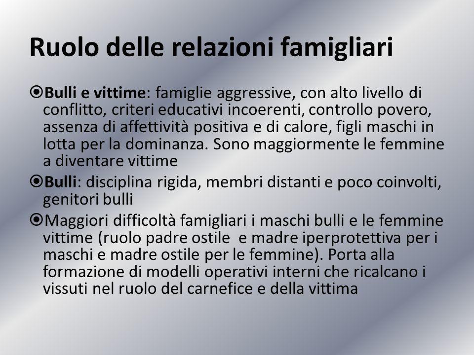 Ruolo delle relazioni famigliari  Bulli e vittime: famiglie aggressive, con alto livello di conflitto, criteri educativi incoerenti, controllo povero