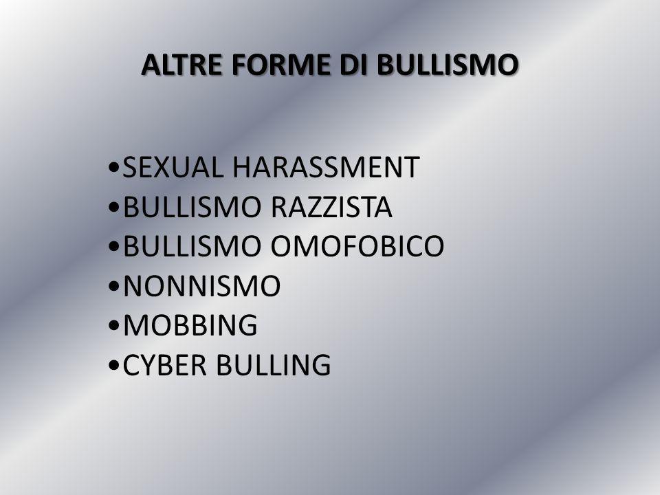 ALTRE FORME DI BULLISMO SEXUAL HARASSMENT BULLISMO RAZZISTA BULLISMO OMOFOBICO NONNISMO MOBBING CYBER BULLING