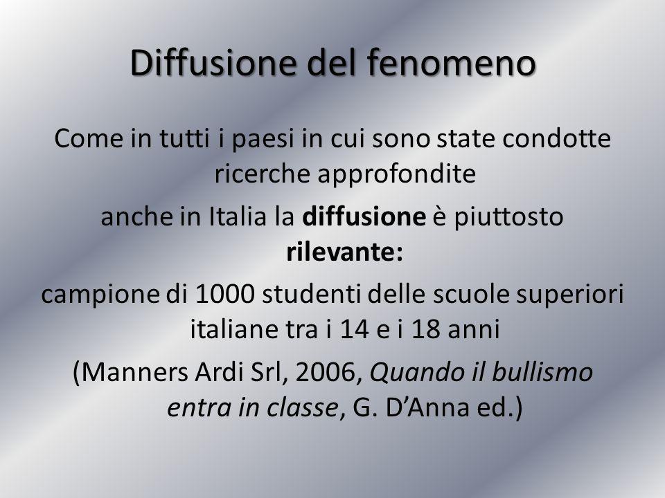 Diffusione del fenomeno Come in tutti i paesi in cui sono state condotte ricerche approfondite anche in Italia la diffusione è piuttosto rilevante: ca