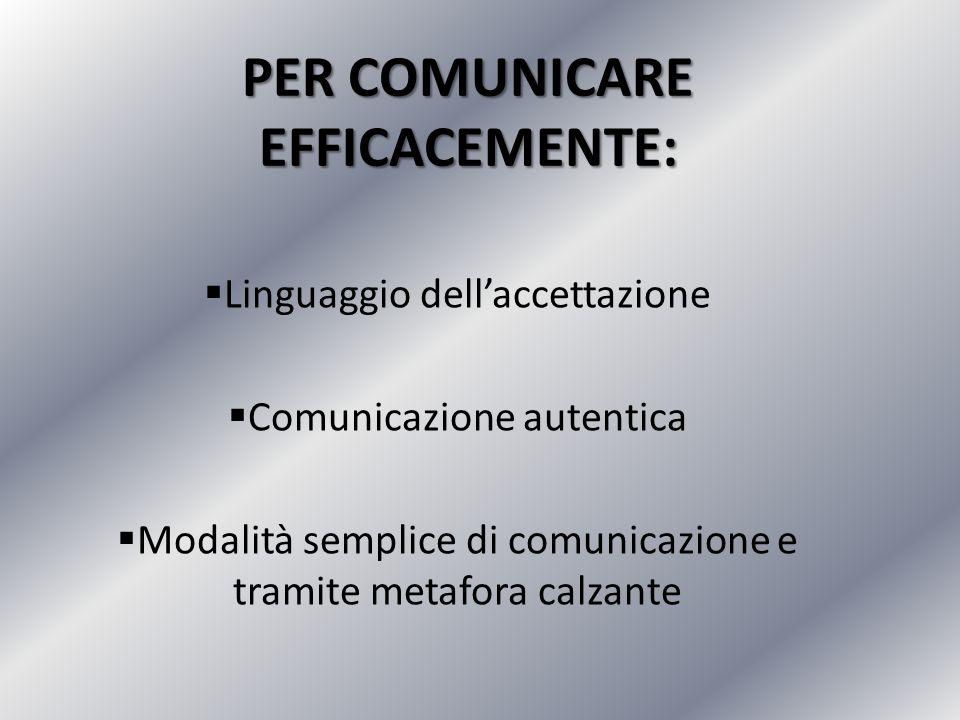 PER COMUNICARE EFFICACEMENTE:  Linguaggio dell'accettazione  Comunicazione autentica  Modalità semplice di comunicazione e tramite metafora calzant