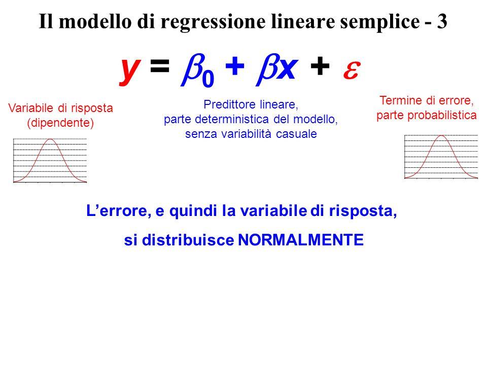 y =  0 +  x +  Variabile di risposta (dipendente, response variable) Termine di errore Parte sistematica del modello intercetta parametri ignoti del modello, stimati sulla base dei dati disponibili Variabile esplicativa (predittiva, indipendente, explanatory) coefficiente di regressione lineare { Il modello di regressione lineare semplice - 2