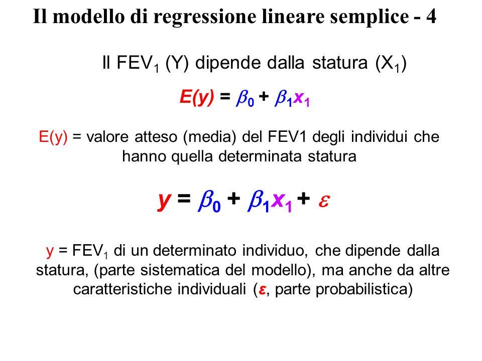 y =  0 +  x +  Variabile di risposta (dipendente) Termine di errore, parte probabilistica Predittore lineare, parte deterministica del modello, senza variabilità casuale L'errore, e quindi la variabile di risposta, si distribuisce NORMALMENTE Il modello di regressione lineare semplice - 3