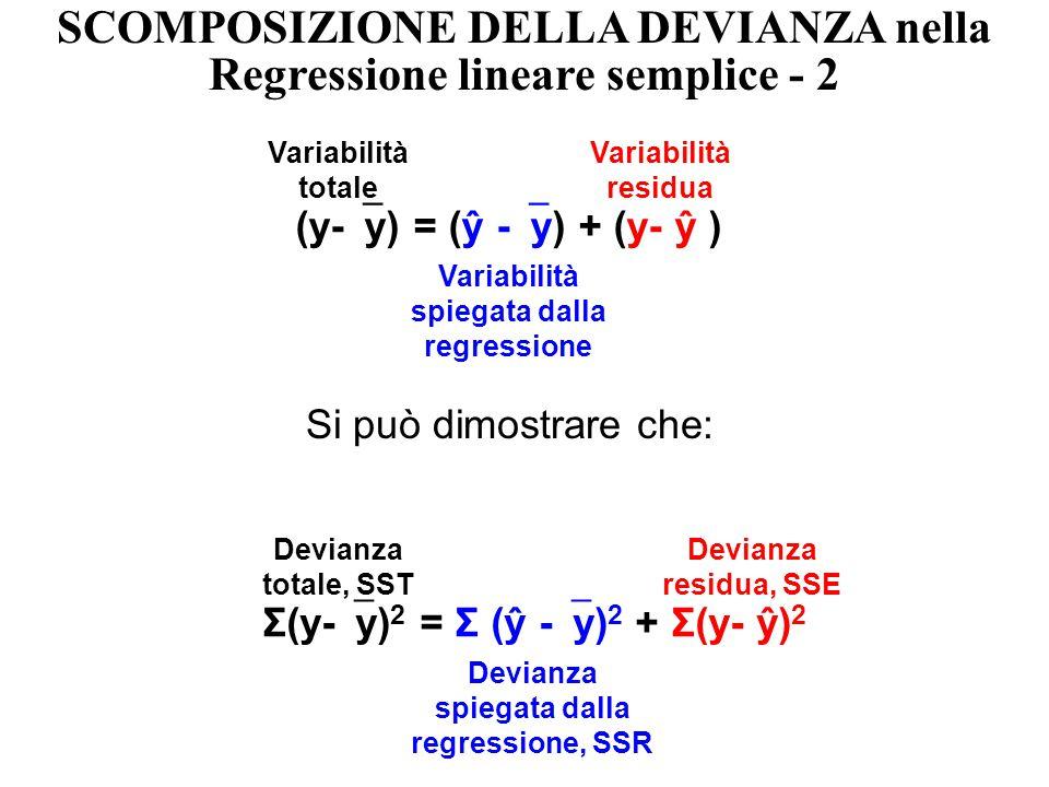SCOMPOSIZIONE DELLA DEVIANZA nella Regressione lineare semplice - 1 y =  0 +  x +  ŷ -  y { } y- ŷ (y-  y) = (ŷ -  y) + (y- ŷ )