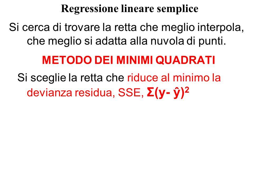 SCOMPOSIZIONE DELLA DEVIANZA nella Regressione lineare semplice - 2 (y-  y) = (ŷ -  y) + (y- ŷ ) Variabilità totale Variabilità spiegata dalla regressione Variabilità residua Σ(y-  y) 2 = Σ (ŷ -  y) 2 + Σ(y- ŷ) 2 Devianza totale, SST Devianza spiegata dalla regressione, SSR Devianza residua, SSE Si può dimostrare che: