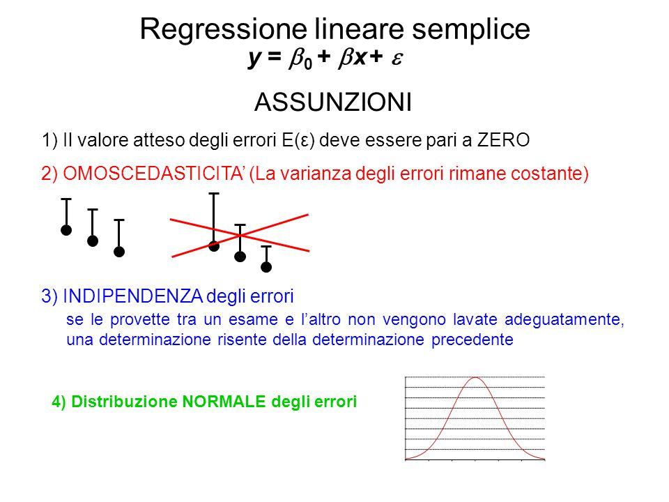 Correlazione = relazione di tipo simmetrico: le due variabili sono sullo stesso piano Regressione = relazione di tipo asimmetrico: una variabile casuale (Y) dipende da una variabile fissa (X)