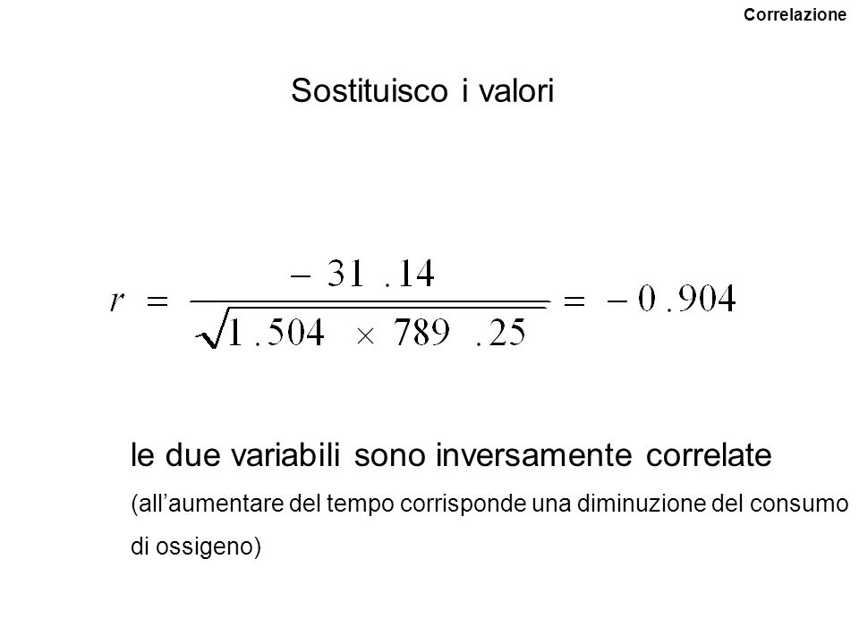 VII passo: Previsione sui valori della variabile Y Per x = 185 cm, qual è il valore atteso di Y.