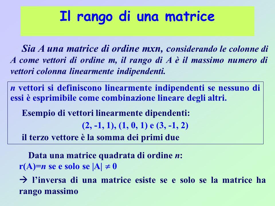 Il rango di una matrice Sia A una matrice di ordine mxn, c onsiderando le colonne di A come vettori di ordine m, il rango di A è il massimo numero di vettori colonna linearmente indipendenti.