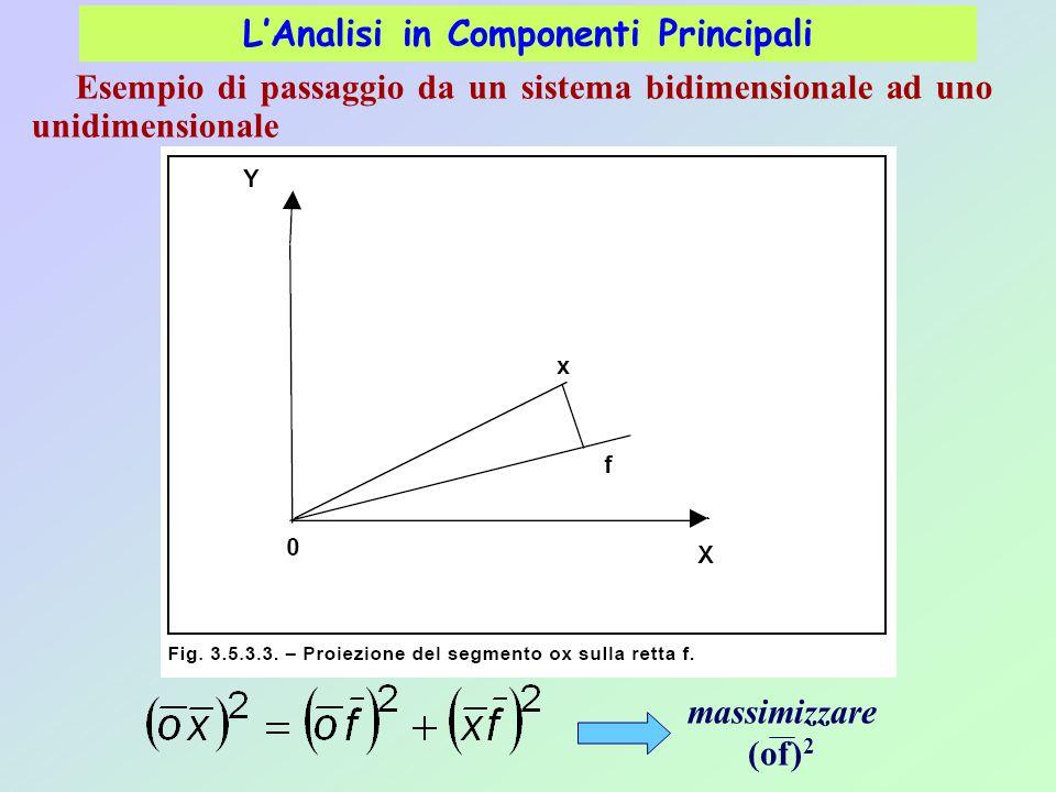 L'Analisi in Componenti Principali Esempio di passaggio da un sistema bidimensionale ad uno unidimensionale massimizzare (of) 2