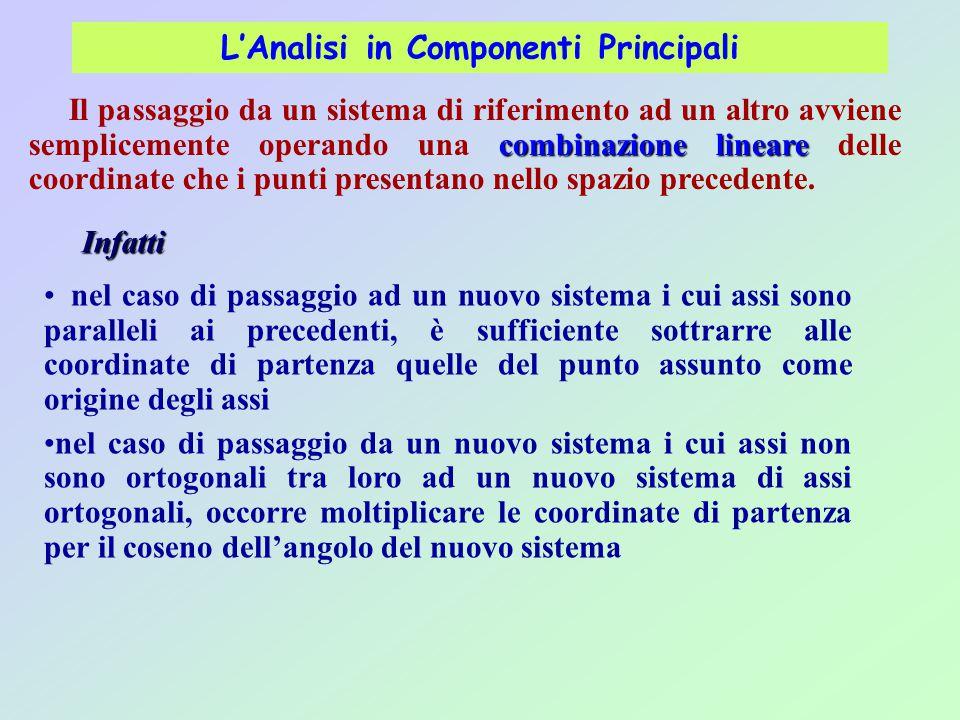 L'Analisi in Componenti Principali combinazione lineare Il passaggio da un sistema di riferimento ad un altro avviene semplicemente operando una combi