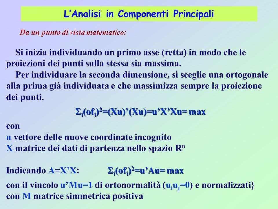 L'Analisi in Componenti Principali Da un punto di vista matematico: Si inizia individuando un primo asse (retta) in modo che le proiezioni dei punti sulla stessa sia massima.