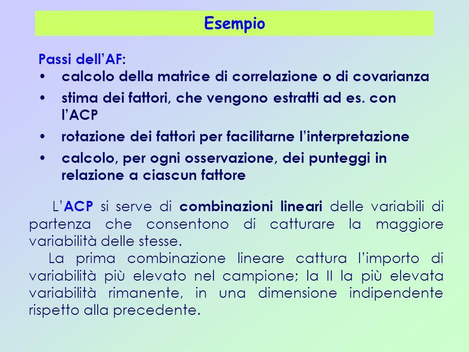 Esempio Passi dell'AF: calcolo della matrice di correlazione o di covarianza stima dei fattori, che vengono estratti ad es. con l'ACP rotazione dei fa