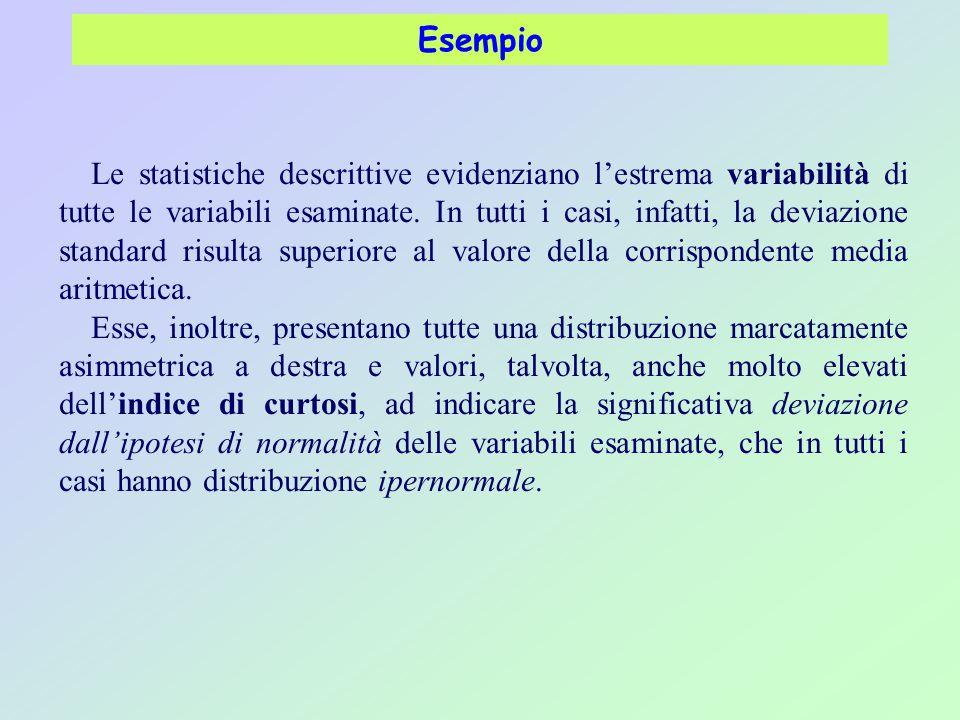 Le statistiche descrittive evidenziano l'estrema variabilità di tutte le variabili esaminate. In tutti i casi, infatti, la deviazione standard risulta