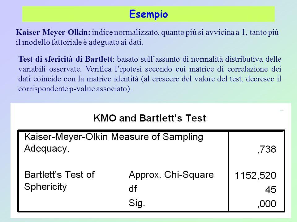 Esempio Kaiser-Meyer-Olkin: indice normalizzato, quanto più si avvicina a 1, tanto più il modello fattoriale è adeguato ai dati. Test di sfericità di