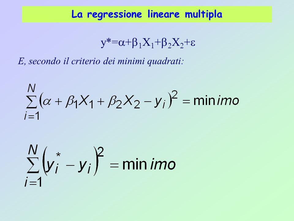 La regressione lineare multipla y*=  +  1 X 1 +  2 X  +  E, secondo il criterio dei minimi quadrati: