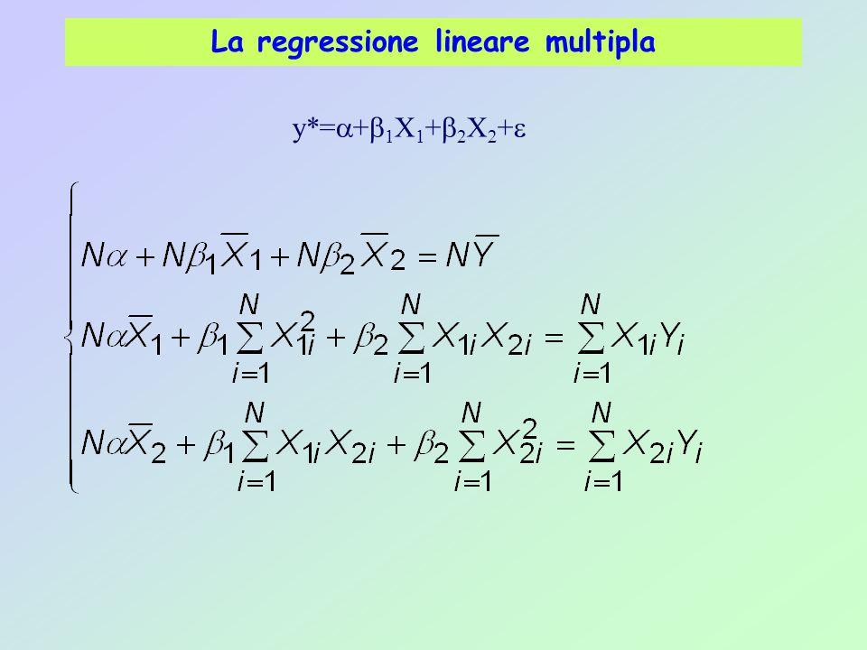 La regressione lineare multipla y*=  +  1 X 1 +  2 X  + 