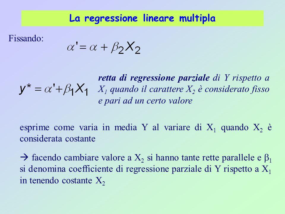 La regressione lineare multipla Fissando: esprime come varia in media Y al variare di X 1 quando X 2 è considerata costante retta di regressione parziale di Y rispetto a X 1 quando il carattere X 2 è considerato fisso e pari ad un certo valore  facendo cambiare valore a X 2 si hanno tante rette parallele e  1 si denomina coefficiente di regressione parziale di Y rispetto a X 1 in tenendo costante X 2