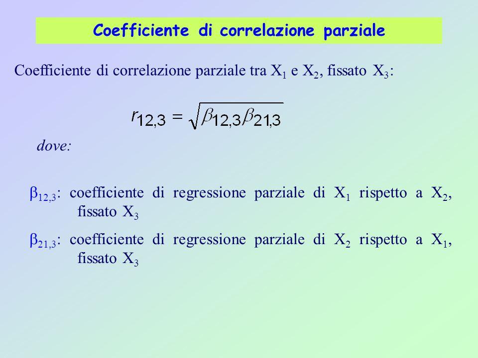 Coefficiente di correlazione parziale Coefficiente di correlazione parziale tra X 1 e X 2, fissato X 3 :  12,3 : coefficiente di regressione parziale di X 1 rispetto a X 2, fissato X 3  21,3 : coefficiente di regressione parziale di X 2 rispetto a X 1, fissato X 3 dove: