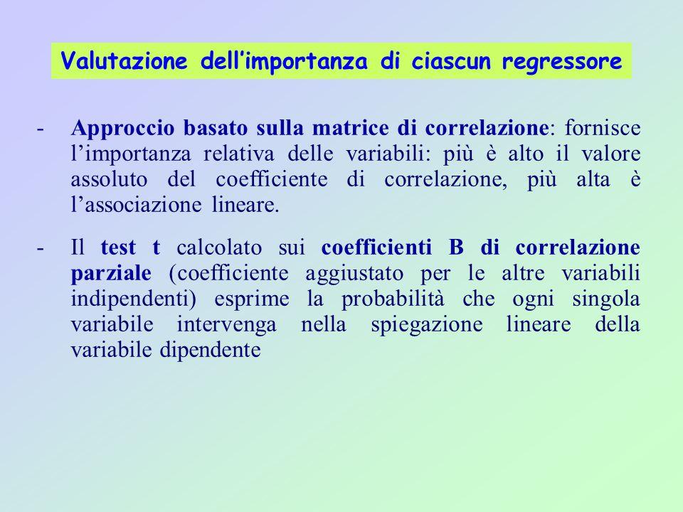 Valutazione dell'importanza di ciascun regressore -Approccio basato sulla matrice di correlazione: fornisce l'importanza relativa delle variabili: più è alto il valore assoluto del coefficiente di correlazione, più alta è l'associazione lineare.