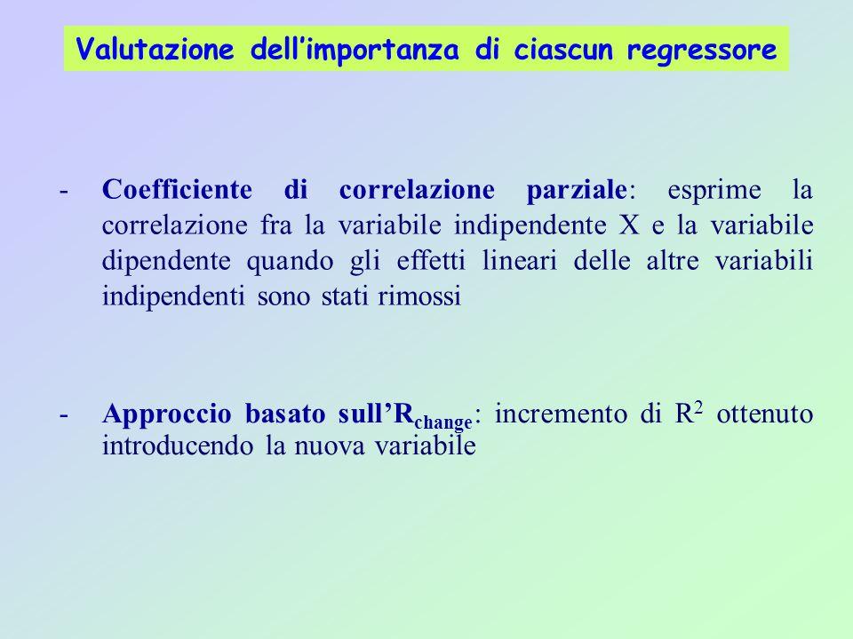 Valutazione dell'importanza di ciascun regressore -Approccio basato sull'R change : incremento di R 2 ottenuto introducendo la nuova variabile -Coefficiente di correlazione parziale: esprime la correlazione fra la variabile indipendente X e la variabile dipendente quando gli effetti lineari delle altre variabili indipendenti sono stati rimossi