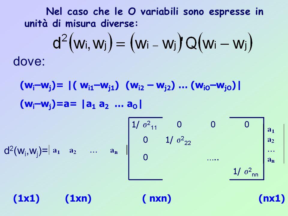 Nel caso che le O variabili sono espresse in unità di misura diverse: dove: (w i –w j )= |( w i1 –w j1 ) (w i2 – w j2 ) … (w iO –w jO )| (w i –w j )=a= |a 1 a 2 … a O | d 2 (w i,w j )= (1x1) (1xn) ( nxn) (nx1)