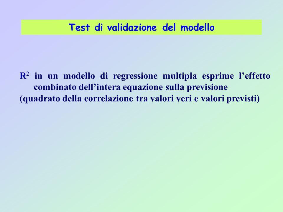 Test di validazione del modello R 2 in un modello di regressione multipla esprime l'effetto combinato dell'intera equazione sulla previsione (quadrato della correlazione tra valori veri e valori previsti)